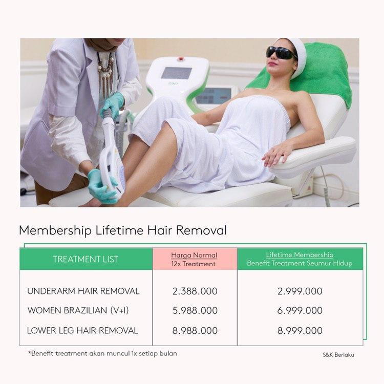 Zap Clinic A Lifetime Full Of Treatment With Zap