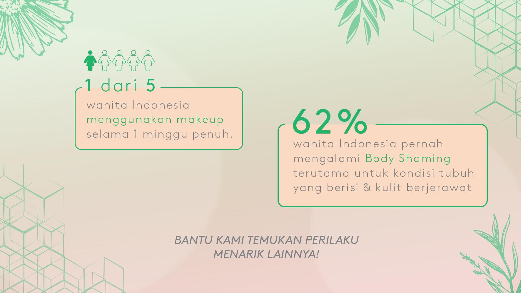ZAP Baeuty Index 2021
